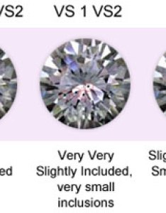 Included   and  inclusions are obvious under  magnification which may affect transparency brilliance diamond color clarity also welcome to palak diam rh palakdiam