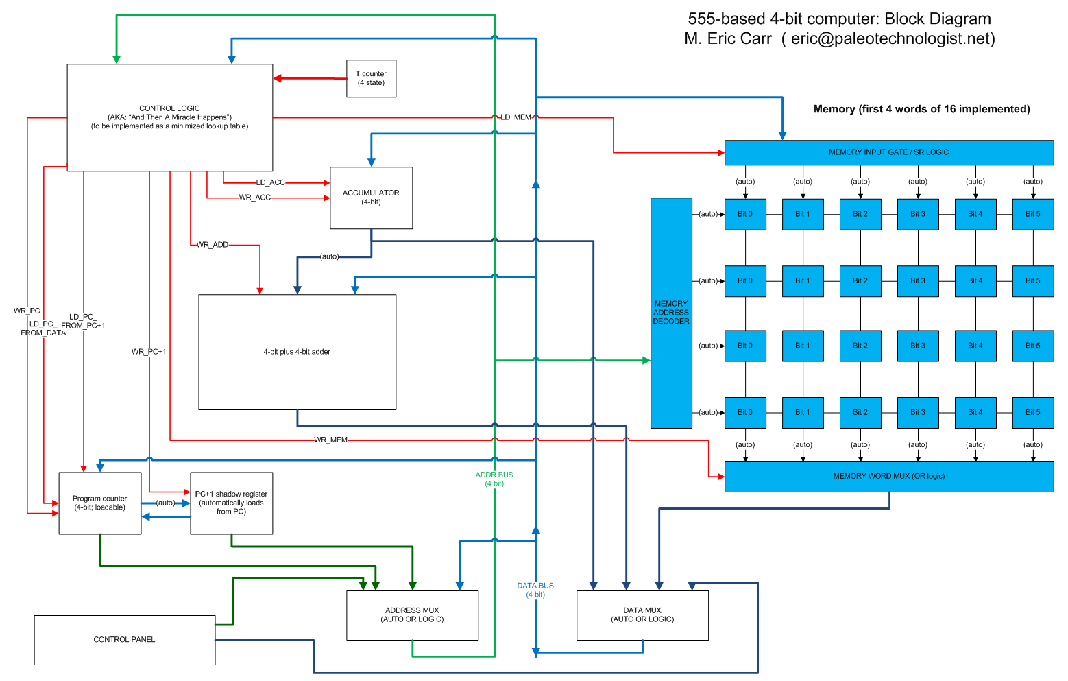 block diagram of computer system submersible pump control panel wiring driverlayer search engine