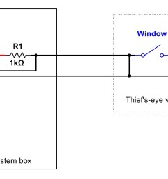 wire security deou simple wiring schema code alarm wiring diagram wire loop alarm [ 1392 x 850 Pixel ]