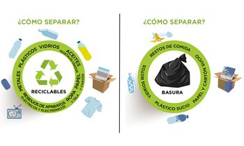 La importancia de la separación de residuos