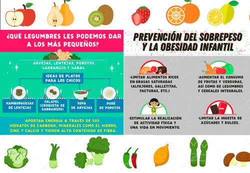 que es la alimentacion saludable para niños