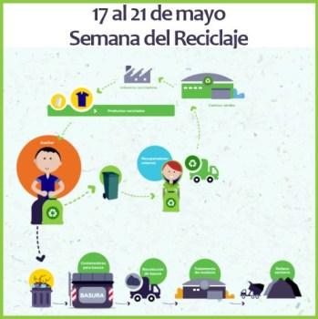 Actividades en la Ciudad por la Semana del Reciclaje