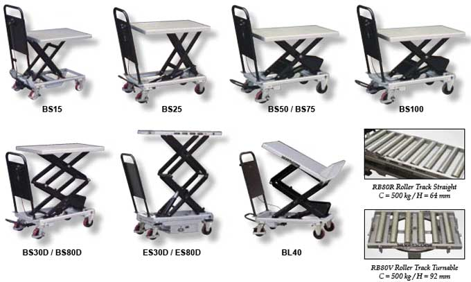 Hydraulic Table LiftsPallet Truck Sales