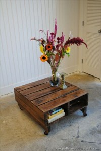Recycled Wooden Pallet Tables | Pallet Wood Projects