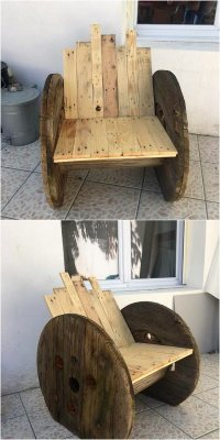 Clever Ideas to Utilize Old Wood Pallets   Pallet Wood ...
