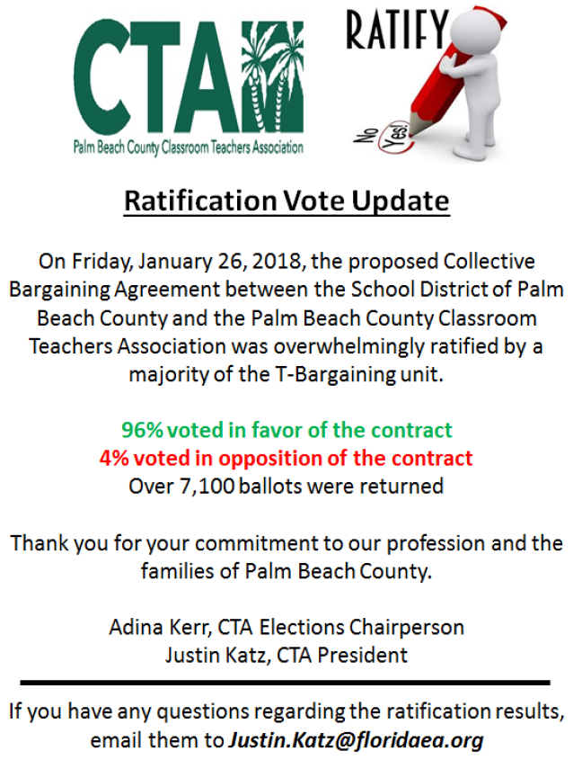 Collective Bargaining Agreement Ratification Results Palm Beach