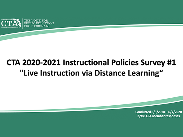 RESULTS – CTA Reopening Instructional Surveys