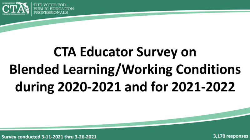 ***RESULTS*** CTA Educator Survey on  Blended Learning/Working Conditions (2020-2021 / 2021-2022)