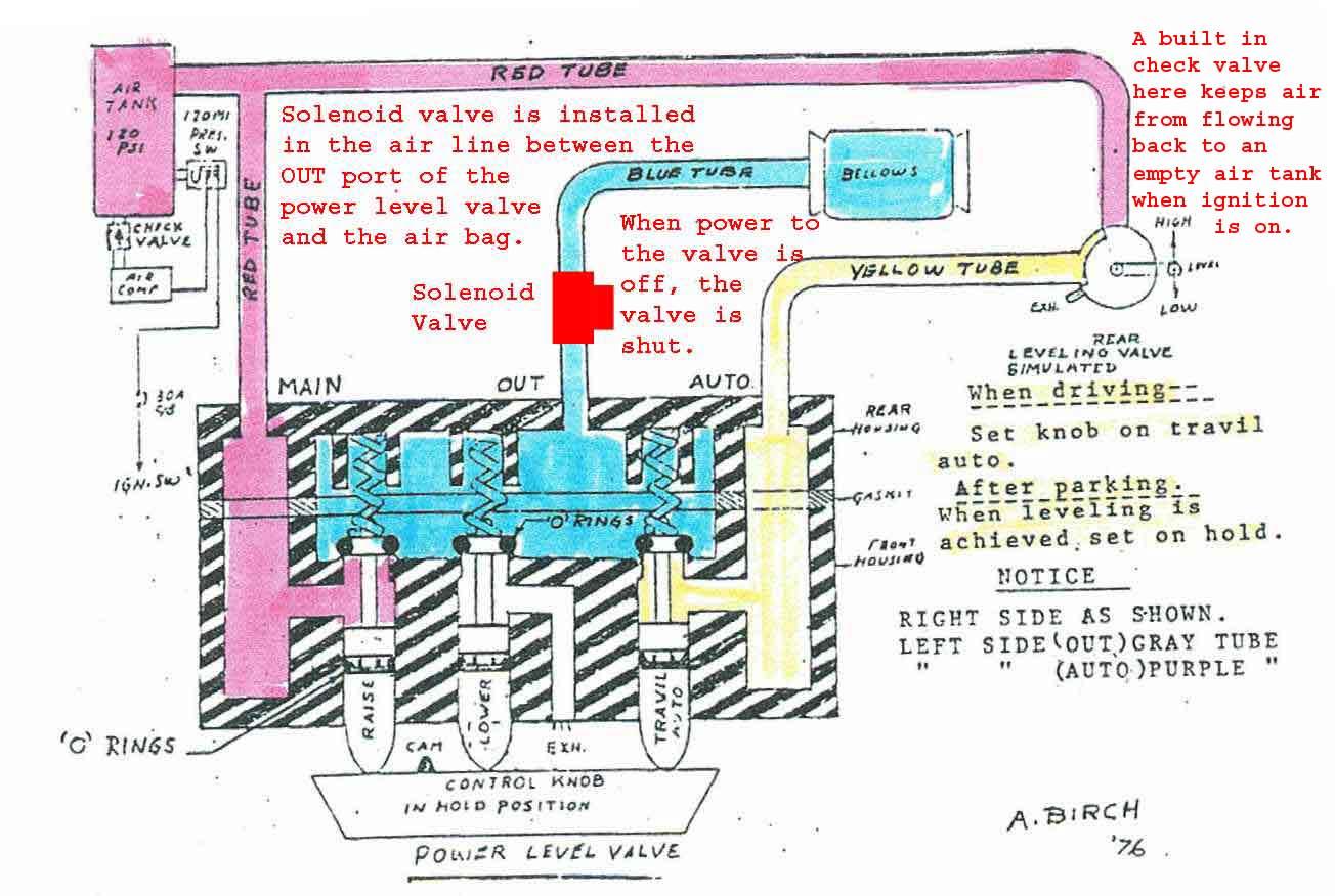 truck lite 80800 wiring diagram charging alternator telma raymond