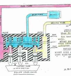 air ride plumbing diagram [ 1304 x 876 Pixel ]