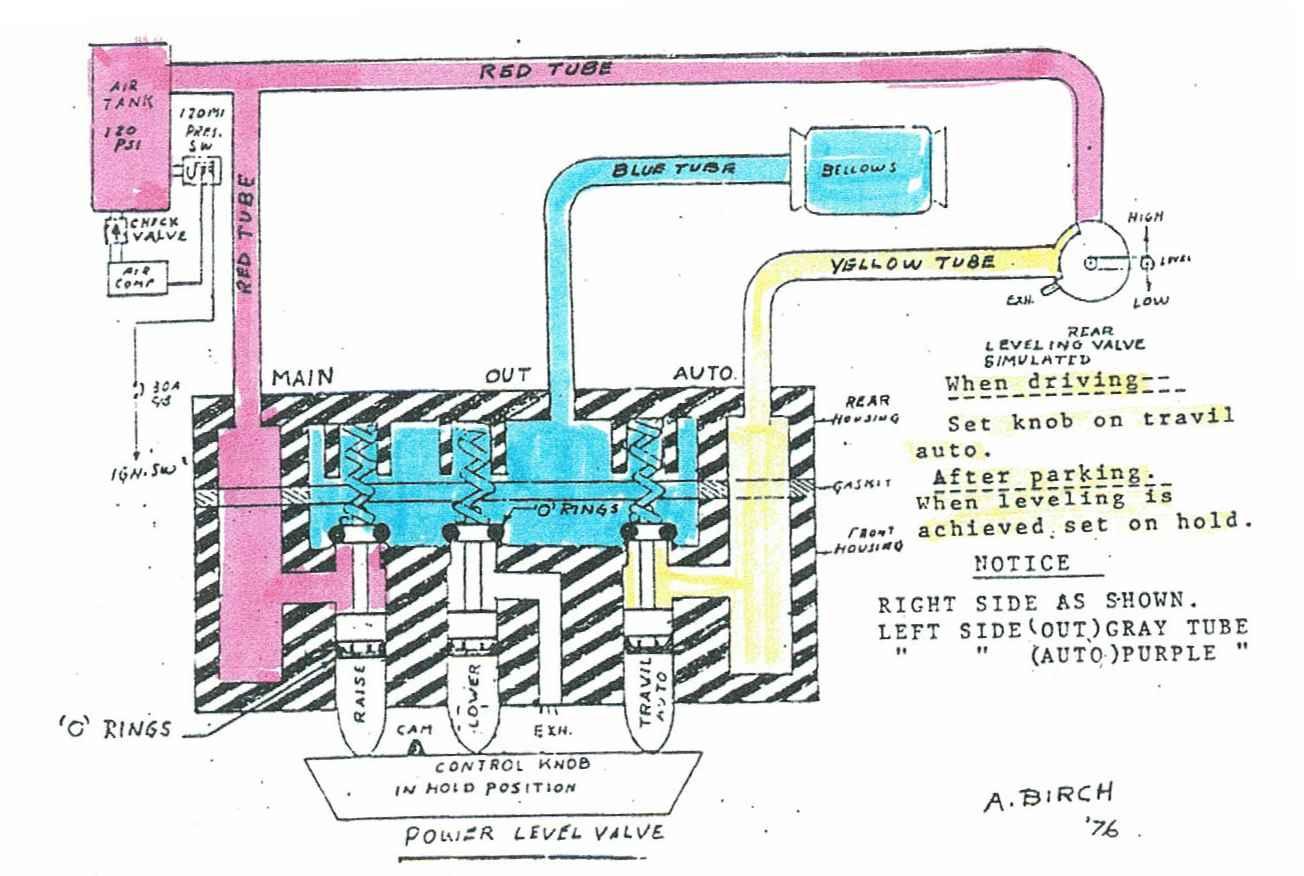 hight resolution of air ride plumbing diagram