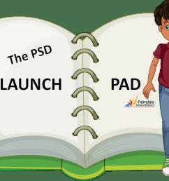 Palmdale School District / PSD Homepage [ 1125 x 1504 Pixel ]
