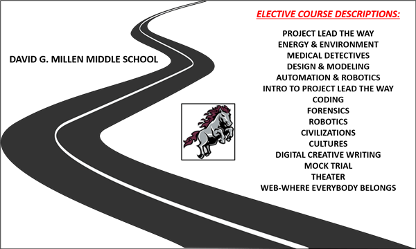 Pathway Electives / Pathways Electives