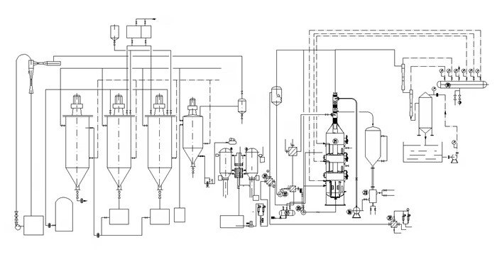 Manufacture Batch type palm kernel oil refinery plant,Low
