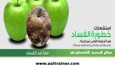 Photo of ما هو الفساد الأخلاقي وكيفية القضاء عليه في المجتمع