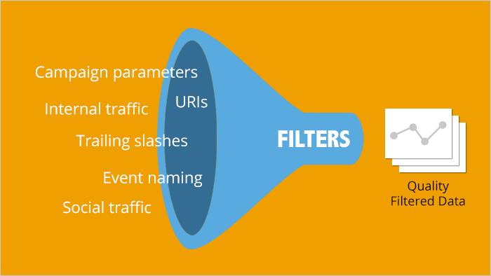 شرح عمل المرشحات Filters في GOOGLE ANALYTICS