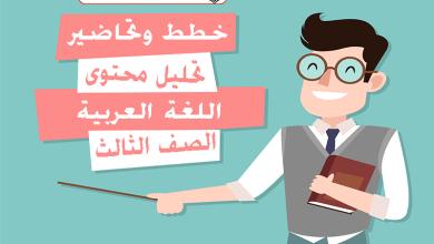 Photo of خطط وتحاضير وتحليل لغتنا الجميلة – الصف الثالث – الفصل الاول