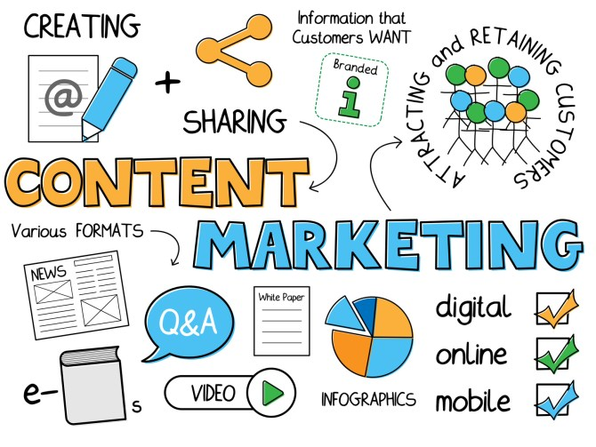 28 Characteristics of Great Content Marketing