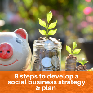 How to Develop Social media strategy plan guide template
