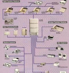 panasonic pbx wiring diagram [ 794 x 1073 Pixel ]