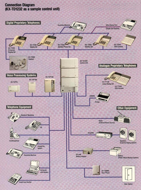 hight resolution of panasonic pbx wiring diagram