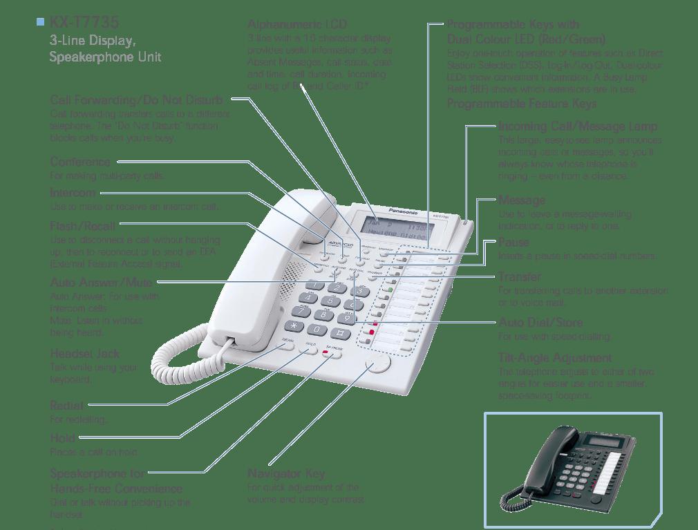 KX-T7735CE Panasonic, Sisteminis telefonas