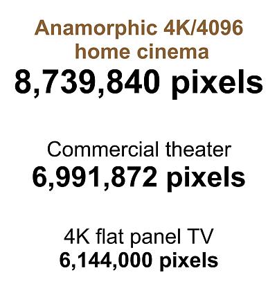 Panamorph 4K/8K Anamorphic UltraWide Home Theater