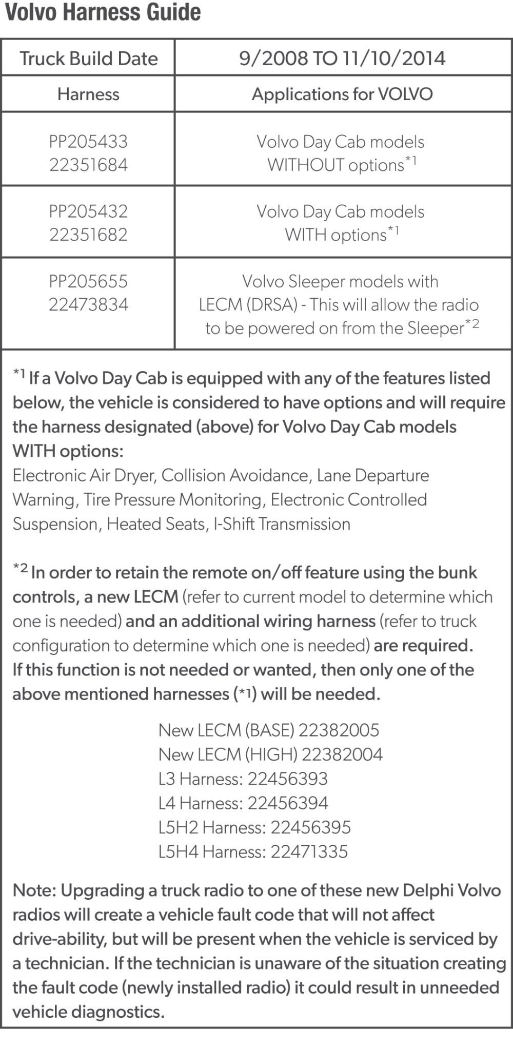 medium resolution of volvo radio harness guide