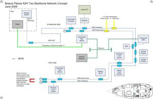 Panbo: The Marine Electronics Hub: Adventures in NMEA 2000 Wiring  Part I