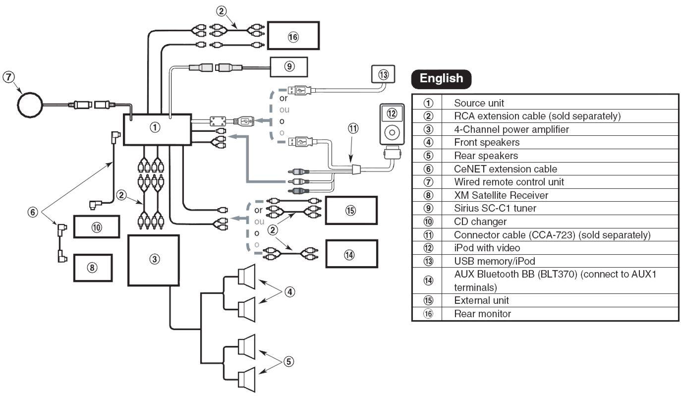 Clarion Cmd4 Wiring Diagram - Somurich.com