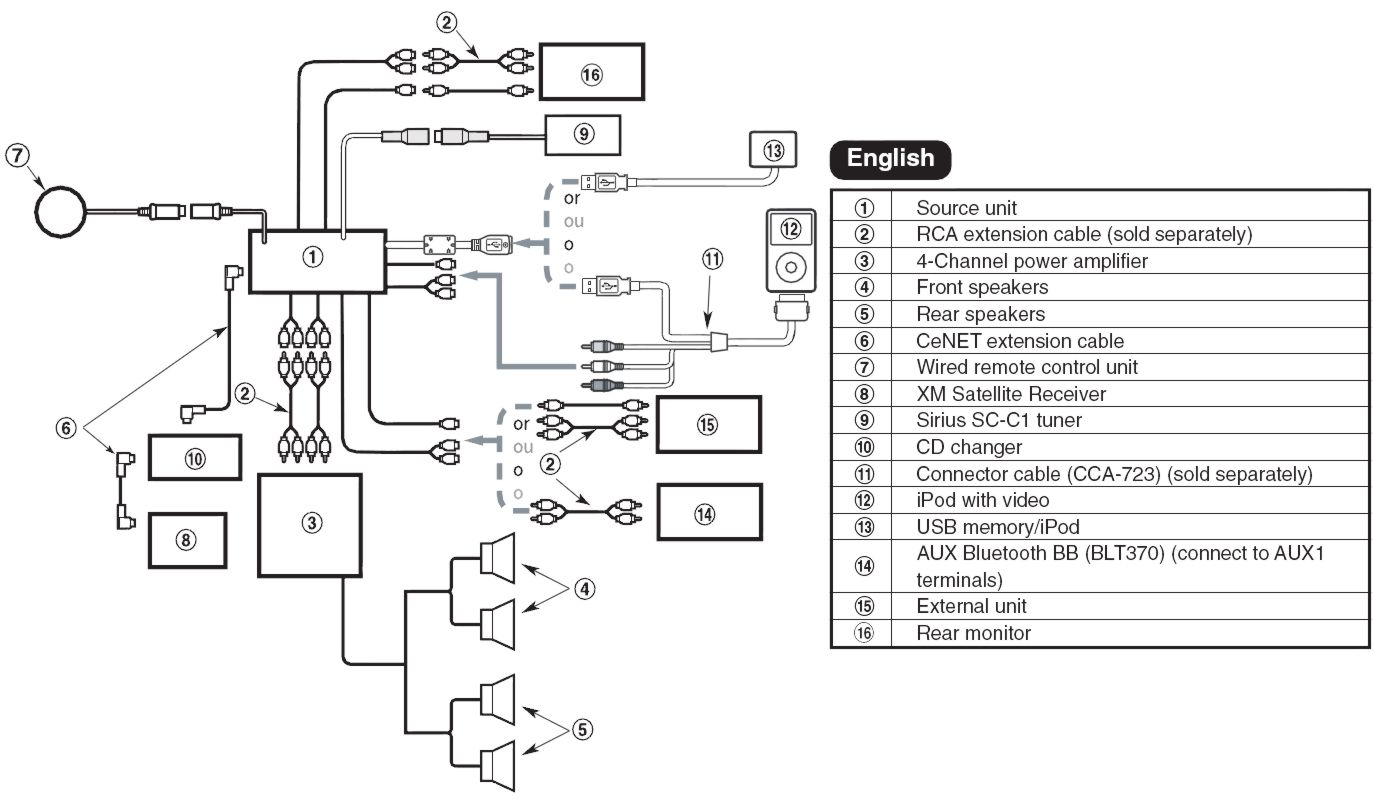 clarion cmd4a wiring diagram   28 wiring diagram images