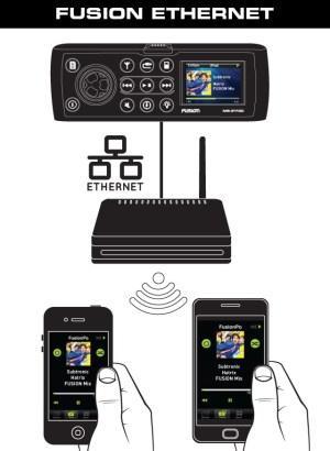Panbo: The Marine Electronics Hub: Fusion Marine Stereo 700 series, holy mackerel!