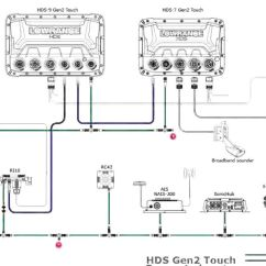 Lowrance Hds 7 Wiring Diagram 2005 Pontiac Sunfire Radio Panbo: The Marine Electronics Hub: Gen2 Touch, Structurescan Included!