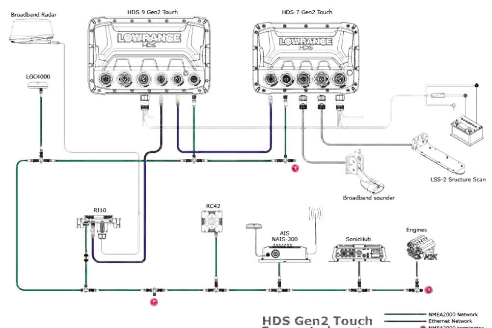 lowrance hds 7 wiring diagram 1969 chevelle panbo: the marine electronics hub: gen2 touch, structurescan included!