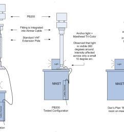 garmin gyro comp wiring diagram ss gp t garmin automotive wiring garmin gyro comp wiring diagram [ 1102 x 792 Pixel ]