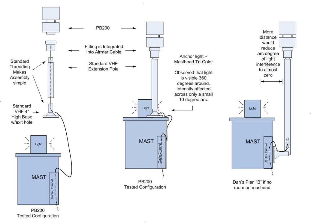 medium resolution of garmin gyro comp wiring diagram ss gp t garmin automotive wiring garmin gyro comp wiring diagram