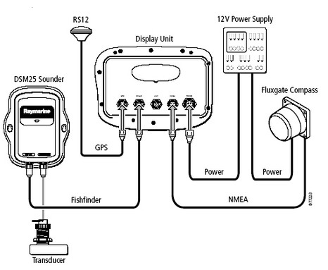 Panbo: The Marine Electronics Hub: Raymarine A60, a Garmin