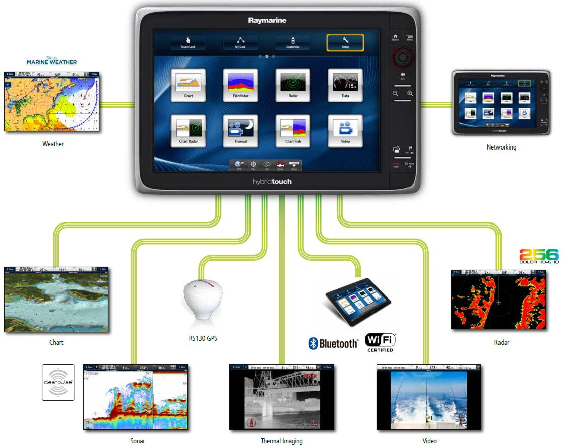 raymarine wiring diagrams give information about humminbird battery diagram get free image