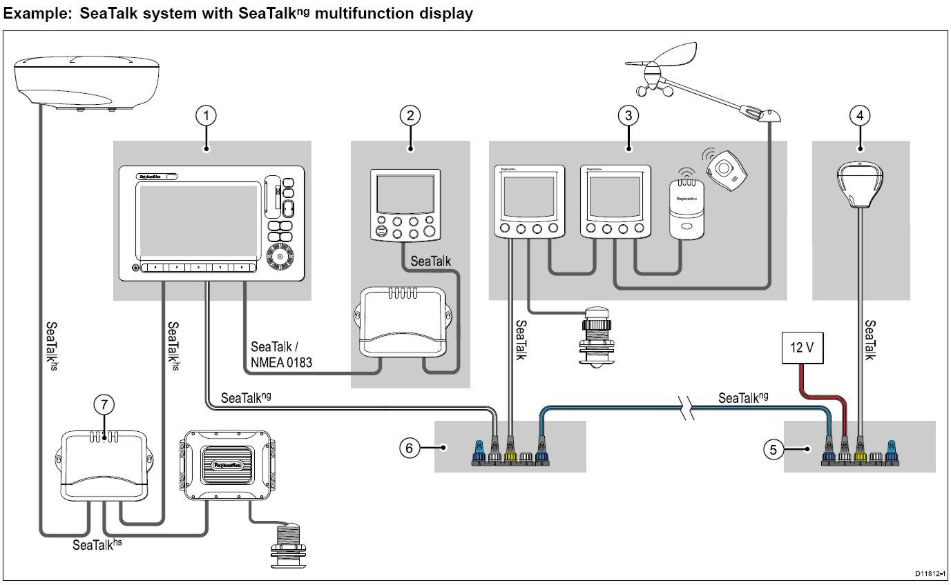 simrad transducer wiring diagram easy water cycle panbo the marine electronics hub raymarine seatalk
