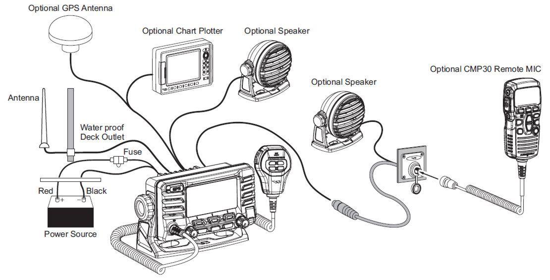 ais gps wiring diagram
