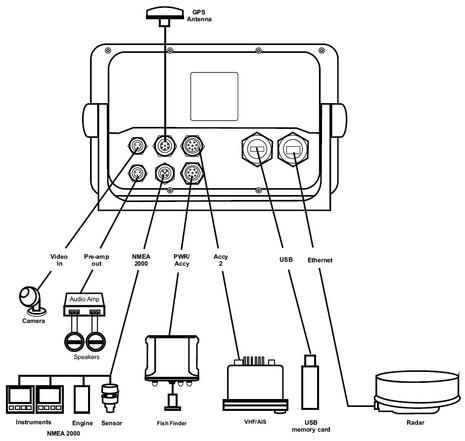 Panbo: The Marine Electronics Hub: Standard Horizon CPN