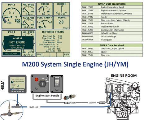 furuno transducer wiring diagram cow circulatory system nmea 0183 why it bugs me panbo mas technologies m200 analog yanmars to 2000 may 19 2011