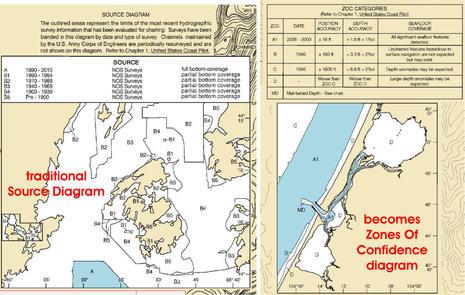 NOAA_Source_Diagram_becomes_ZOC_cPanbo-thumb-465xauto-13887.jpg
