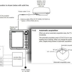 Furuno Transducer Wiring Diagram Cardiac Arteries 21 Images