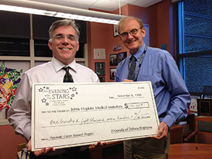 Dr. Goggins (left) and his colleague at Johns Hopkins, Ralph Hruban, MD, happily display the check from the first An Evening with the Stars gala in 1998, which allowed Dr. Goggins to launch the first early-detection pancreatic cancer research lab in the country.