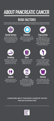 infographic-risk-factors