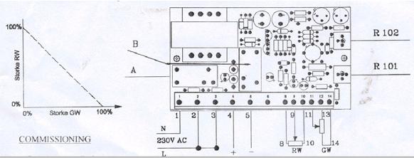 Positioner PEPC-10, Positioner PEPC-10 Manufacturer