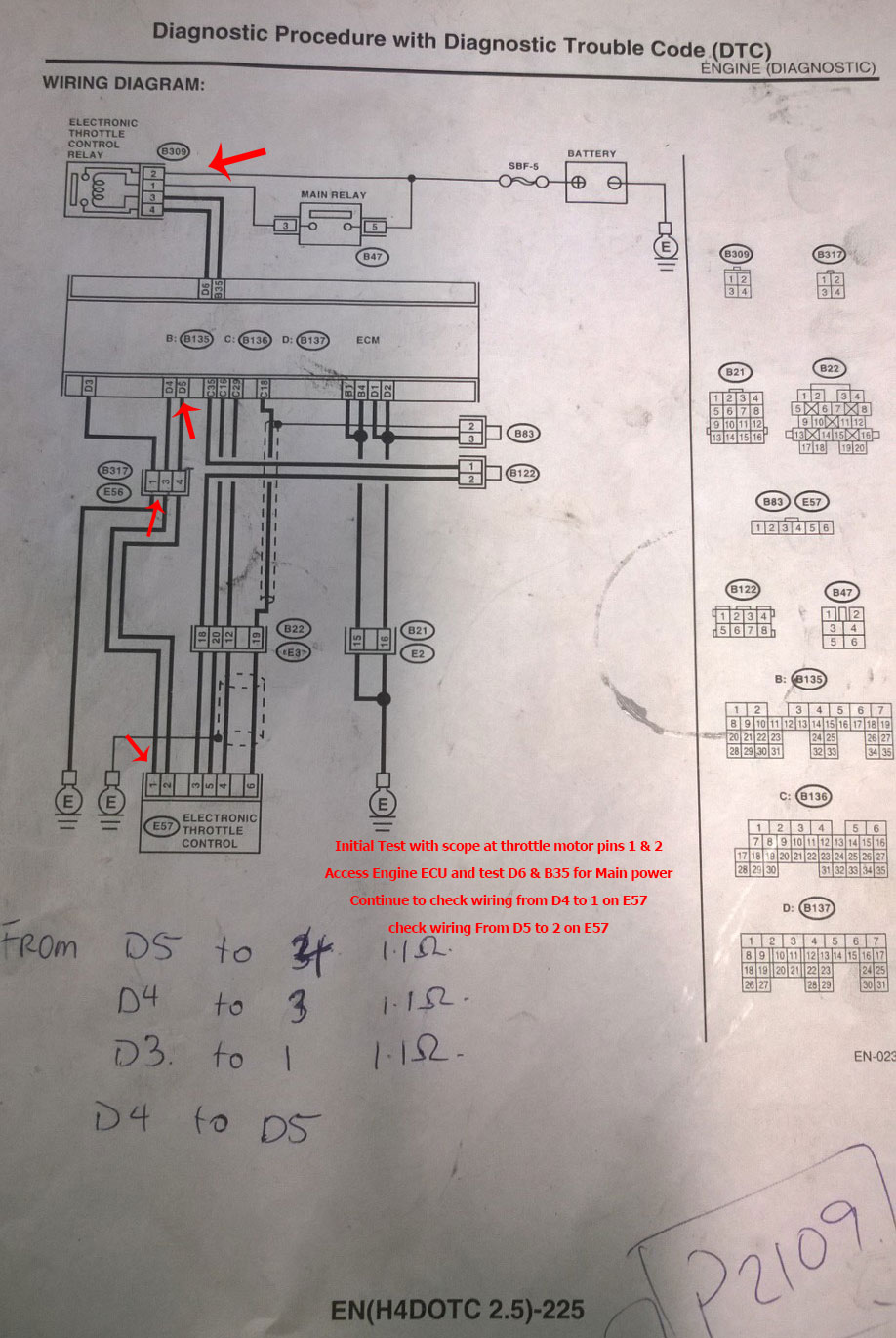 medium resolution of 2004 forester turbo throttle control wiring diagram