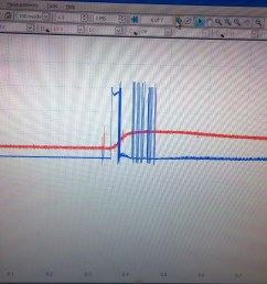 egr control waveform from engine ecu with tps output from position sensor [ 1920 x 1080 Pixel ]