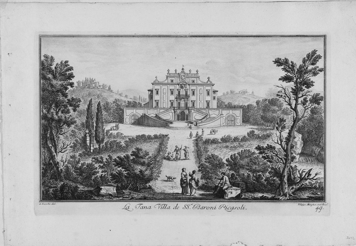 da Zocchi Giuseppe  Auction Old and Modern Master Prints and DrawingsBooks  Pandolfini